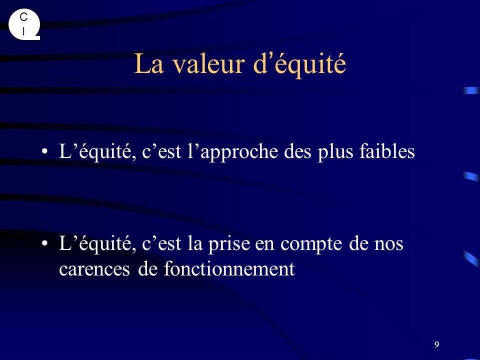 CICI 20 Conclusions de cet exemple Rupture de la chaîne de responsabilité Conflit de valeurs Problème majeur didentité Perte dénergie et climat difficile Aucune issue au sein de lorganisation