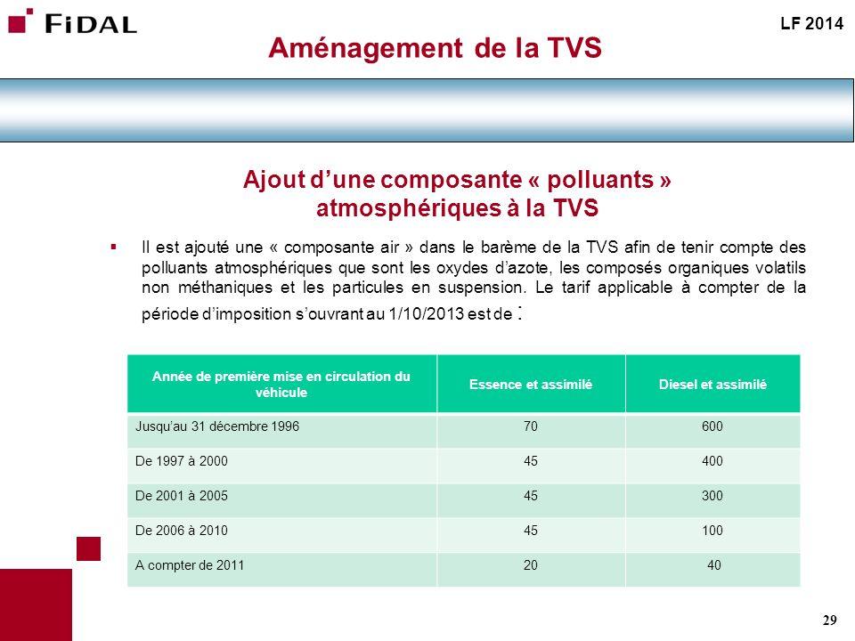 29 Ajout dune composante « polluants » atmosphériques à la TVS LF 2014 Il est ajouté une « composante air » dans le barème de la TVS afin de tenir com