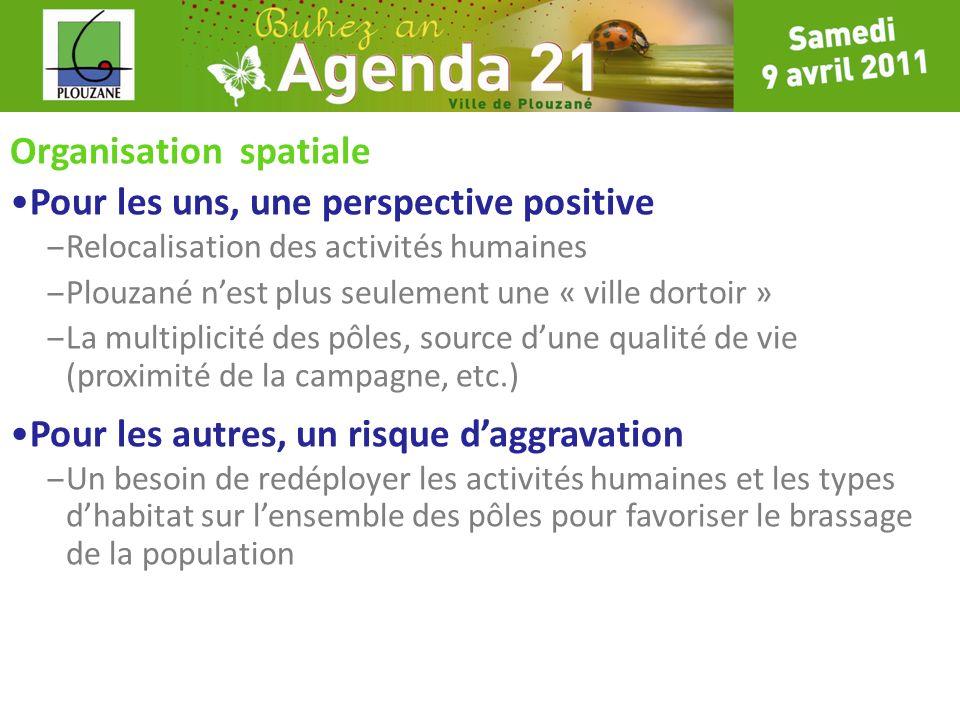 Organisation spatiale Pour les uns, une perspective positive – Relocalisation des activités humaines – Plouzané nest plus seulement une « ville dortoi