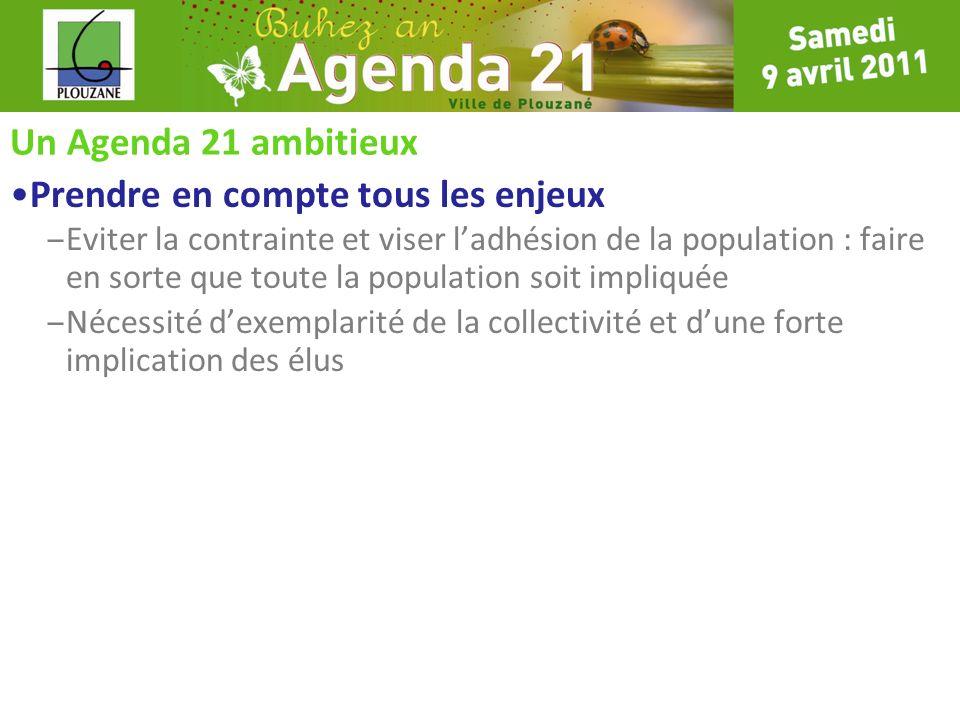 Un Agenda 21 ambitieux Prendre en compte tous les enjeux – Eviter la contrainte et viser ladhésion de la population : faire en sorte que toute la popu