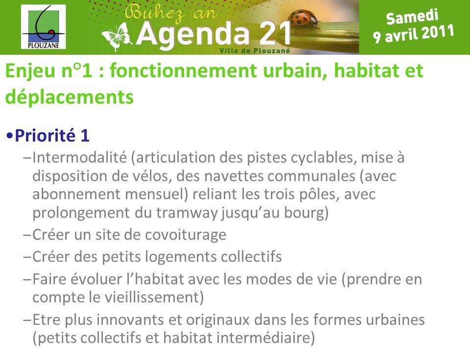 Enjeu n°1 : fonctionnement urbain, habitat et déplacements Priorité 1 – Intermodalité (articulation des pistes cyclables, mise à disposition de vélos,