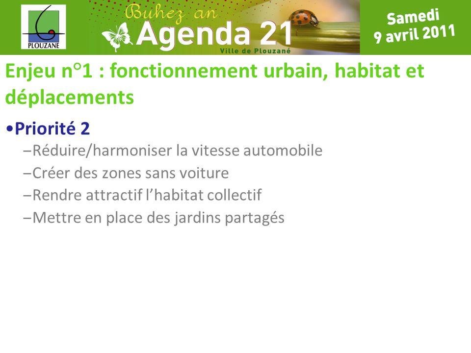 Enjeu n°1 : fonctionnement urbain, habitat et déplacements Priorité 2 – Réduire/harmoniser la vitesse automobile – Créer des zones sans voiture – Rend