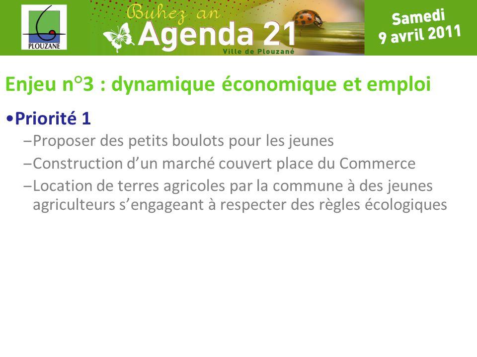 Enjeu n°3 : dynamique économique et emploi Priorité 1 – Proposer des petits boulots pour les jeunes – Construction dun marché couvert place du Commerc