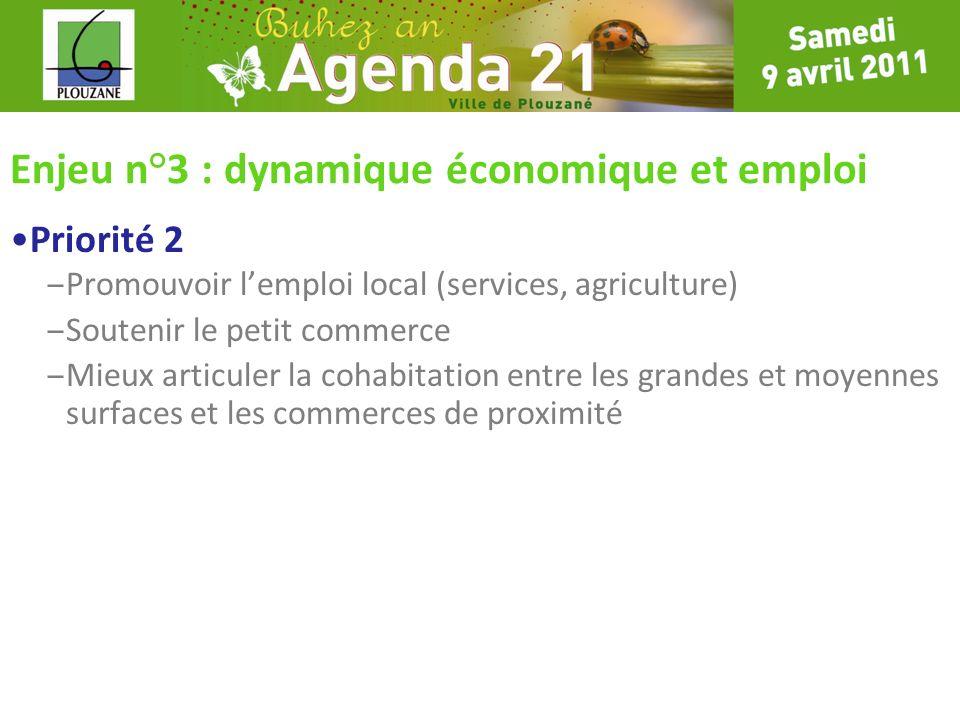 Enjeu n°3 : dynamique économique et emploi Priorité 2 – Promouvoir lemploi local (services, agriculture) – Soutenir le petit commerce – Mieux articule
