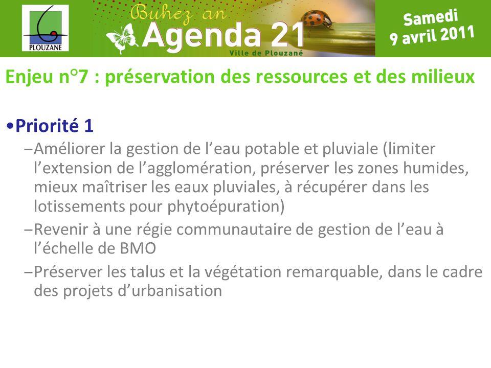 Enjeu n°7 : préservation des ressources et des milieux Priorité 1 – Améliorer la gestion de leau potable et pluviale (limiter lextension de laggloméra