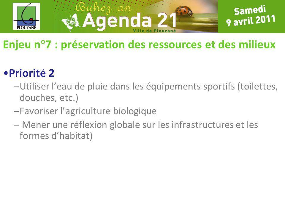 Enjeu n°7 : préservation des ressources et des milieux Priorité 2 – Utiliser leau de pluie dans les équipements sportifs (toilettes, douches, etc.) –