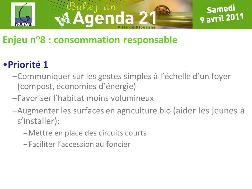 Enjeu n°8 : consommation responsable Priorité 1 – Communiquer sur les gestes simples à léchelle dun foyer (compost, économies dénergie) – Favoriser lh
