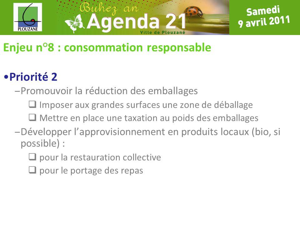 Enjeu n°8 : consommation responsable Priorité 2 – Promouvoir la réduction des emballages Imposer aux grandes surfaces une zone de déballage Mettre en