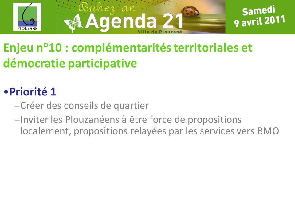 Enjeu n°10 : complémentarités territoriales et démocratie participative Priorité 1 – Créer des conseils de quartier – Inviter les Plouzanéens à être f