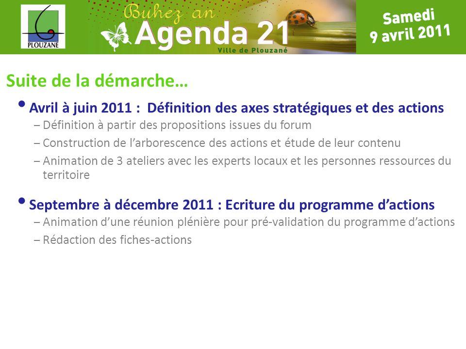 Avril à juin 2011 : Définition des axes stratégiques et des actions – Définition à partir des propositions issues du forum – Construction de larboresc