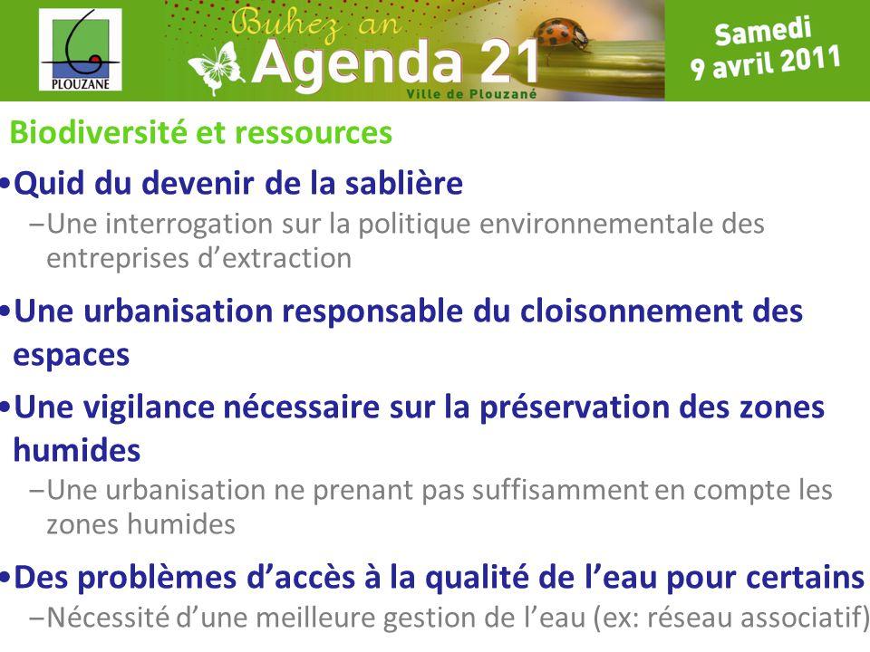 Biodiversité et ressources Quid du devenir de la sablière – Une interrogation sur la politique environnementale des entreprises dextraction Une urbani