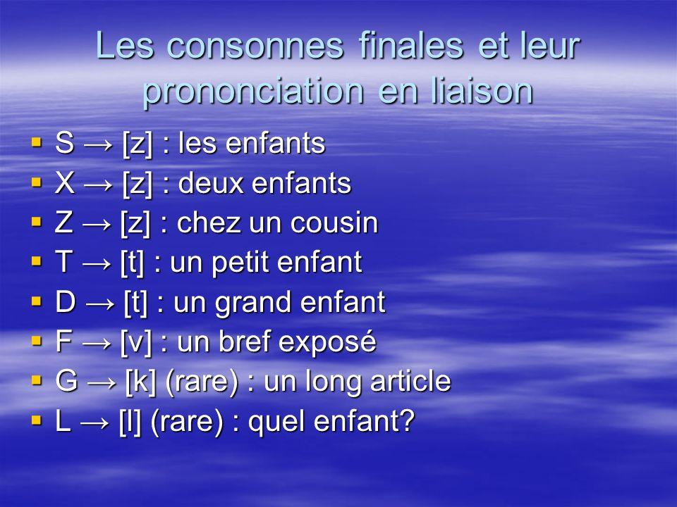 Les consonnes finales et leur prononciation en liaison S [z] : les enfants S [z] : les enfants X [z] : deux enfants X [z] : deux enfants Z [z] : chez un cousin Z [z] : chez un cousin T [t] : un petit enfant T [t] : un petit enfant D [t] : un grand enfant D [t] : un grand enfant F [v] : un bref exposé F [v] : un bref exposé G [k] (rare) : un long article G [k] (rare) : un long article L [l] (rare) : quel enfant.