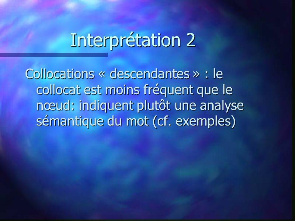 Interprétation 2 Collocations « descendantes » : le collocat est moins fréquent que le nœud: indiquent plutôt une analyse sémantique du mot (cf.