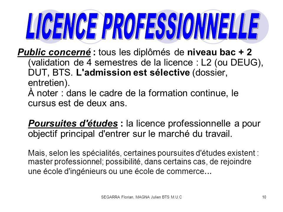 SEGARRA Florian, MAGNA Julien BTS M.U.C10 Public concerné : tous les diplômés de niveau bac + 2 (validation de 4 semestres de la licence : L2 (ou DEUG