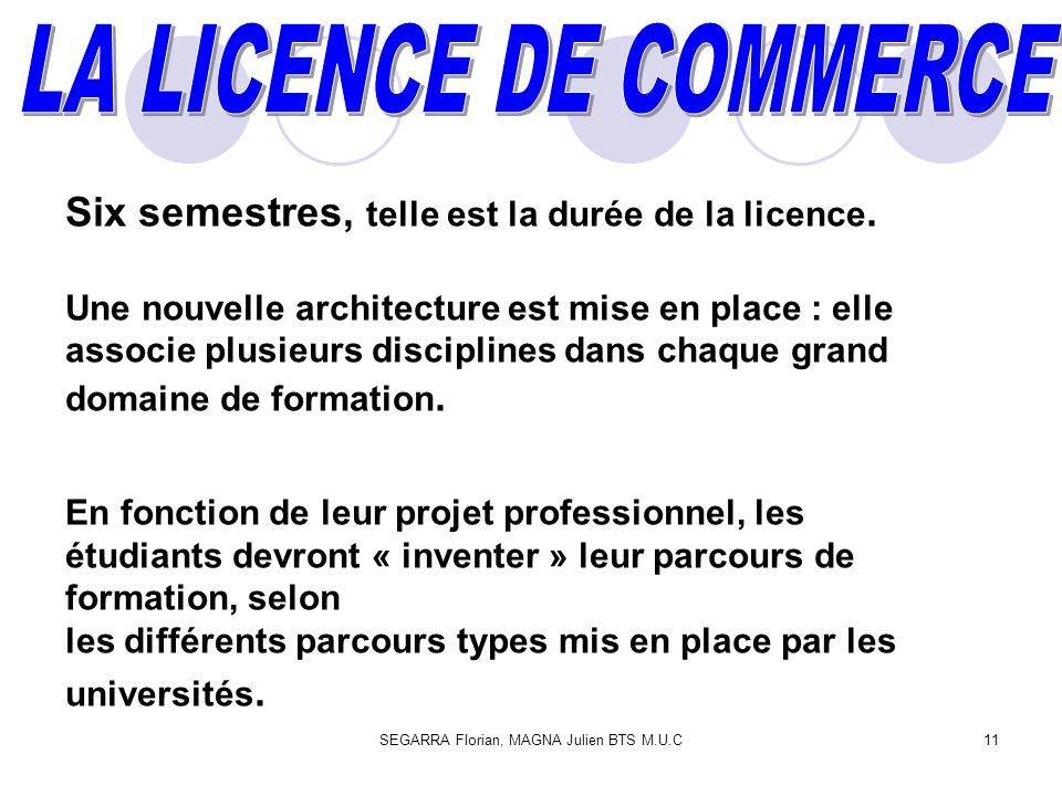 SEGARRA Florian, MAGNA Julien BTS M.U.C11 Six semestres, telle est la durée de la licence.