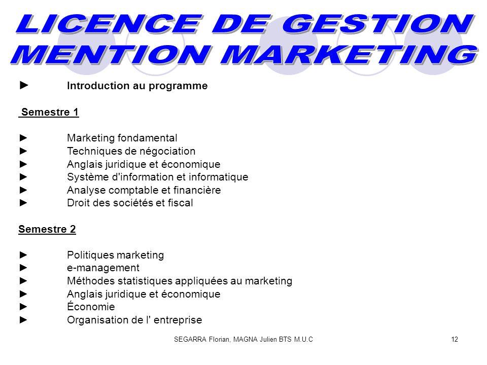 SEGARRA Florian, MAGNA Julien BTS M.U.C12 Introduction au programme Semestre 1 Marketing fondamental Techniques de négociation Anglais juridique et éc