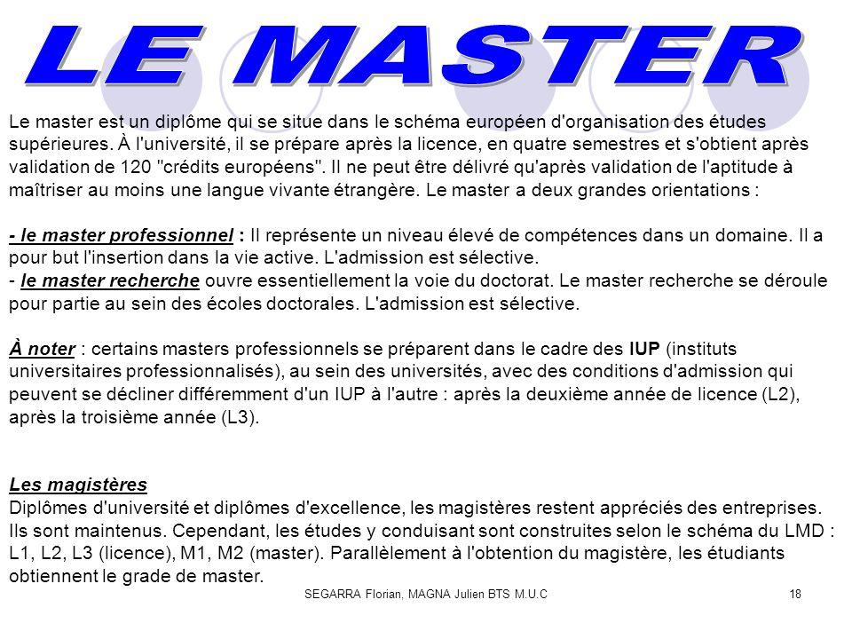 SEGARRA Florian, MAGNA Julien BTS M.U.C18 Le master est un diplôme qui se situe dans le schéma européen d organisation des études supérieures.