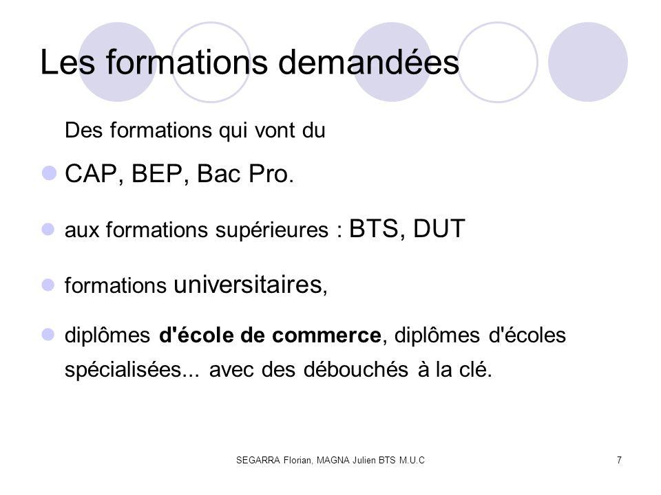 SEGARRA Florian, MAGNA Julien BTS M.U.C7 Les formations demandées Des formations qui vont du CAP, BEP, Bac Pro. aux formations supérieures : BTS, DUT