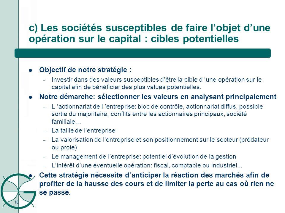 10 c) Les sociétés susceptibles de faire lobjet dune opération sur le capital : cibles potentielles Objectif de notre stratégie : – Investir dans des