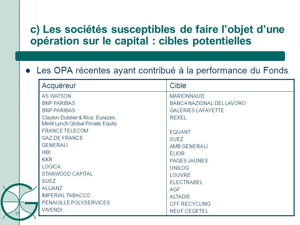 11 c) Les sociétés susceptibles de faire lobjet dune opération sur le capital : cibles potentielles Les OPA récentes ayant contribué à la performance