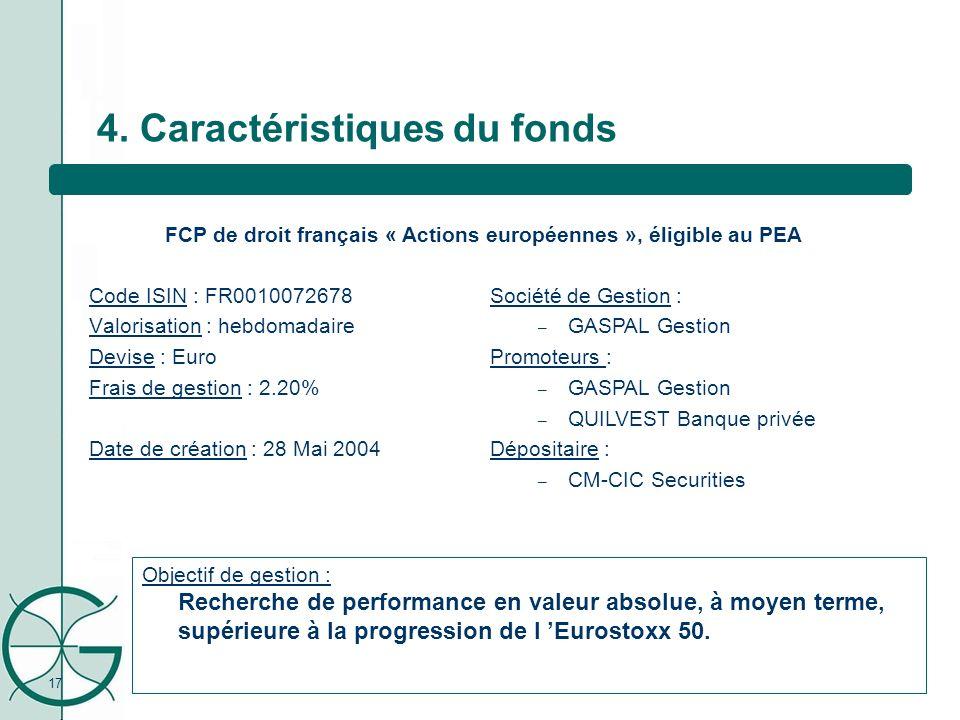 17 4. Caractéristiques du fonds Code ISIN : FR0010072678 Valorisation : hebdomadaire Devise : Euro Frais de gestion : 2.20% Date de création : 28 Mai