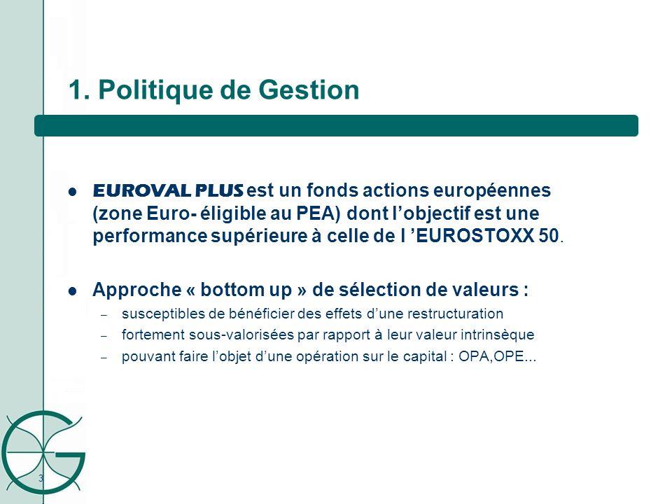 3 1. Politique de Gestion EUROVAL PLUS est un fonds actions européennes (zone Euro- éligible au PEA) dont lobjectif est une performance supérieure à c