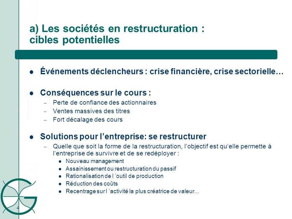 4 a) Les sociétés en restructuration : cibles potentielles Événements déclencheurs : crise financière, crise sectorielle… Conséquences sur le cours :
