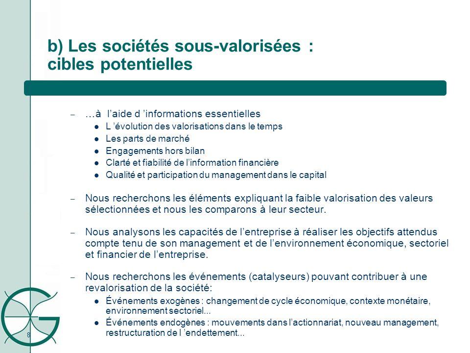 8 b) Les sociétés sous-valorisées : cibles potentielles – …à laide d informations essentielles L évolution des valorisations dans le temps Les parts d