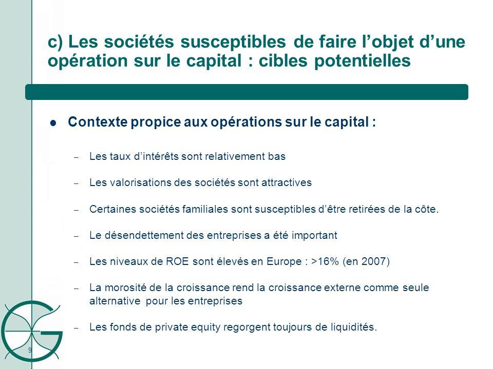 9 c) Les sociétés susceptibles de faire lobjet dune opération sur le capital : cibles potentielles Contexte propice aux opérations sur le capital : –