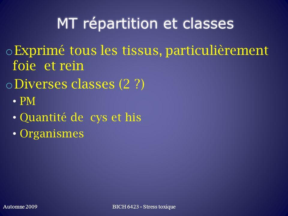 MT répartition et classes o Exprimé tous les tissus, particulièrement foie et rein o Diverses classes (2 ?) PM Quantité de cys et his Organismes Autom