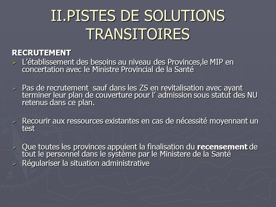 II.PISTES DE SOLUTIONS TRANSITOIRES RECRUTEMENT Létablissement des besoins au niveau des Provinces,le MIP en concertation avec le Ministre Provincial