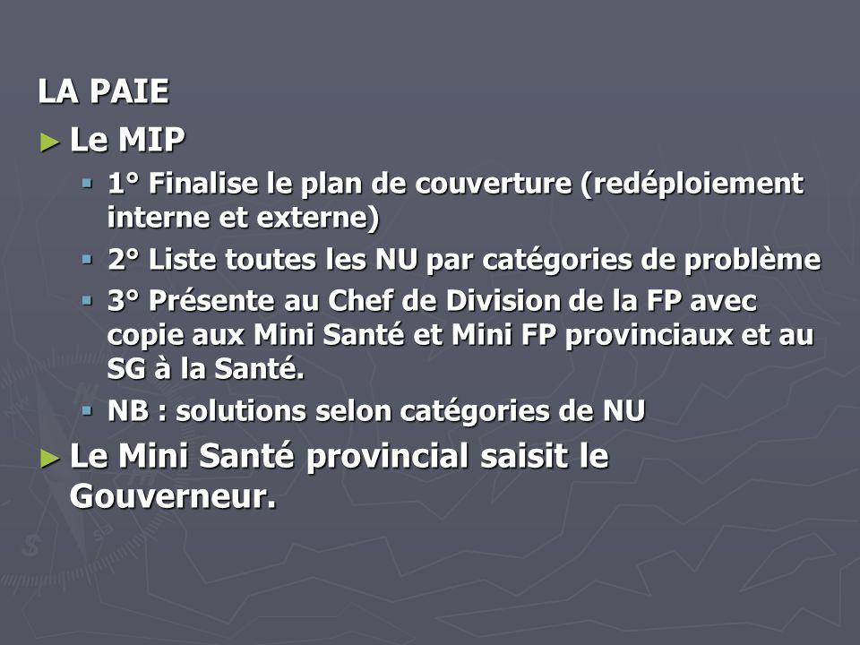 LA PAIE Le MIP Le MIP 1° Finalise le plan de couverture (redéploiement interne et externe) 1° Finalise le plan de couverture (redéploiement interne et