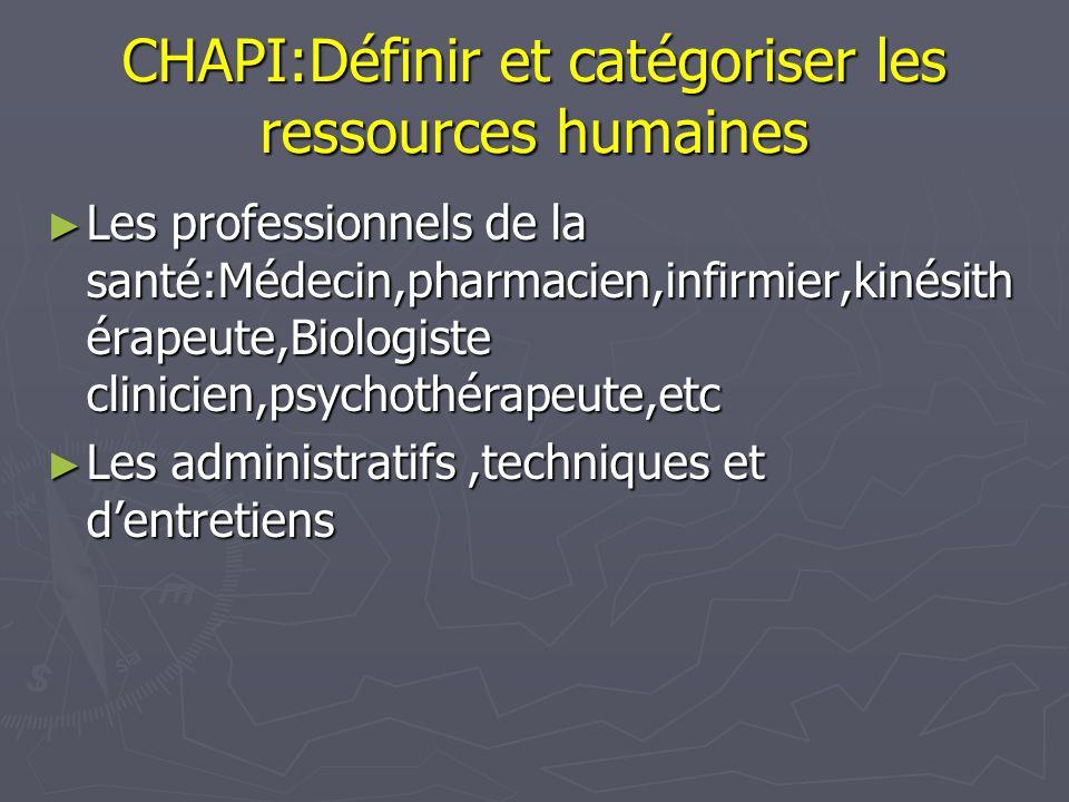 Les professionnels de la santé:Médecin,pharmacien,infirmier,kinésith érapeute,Biologiste clinicien,psychothérapeute,etc Les professionnels de la santé