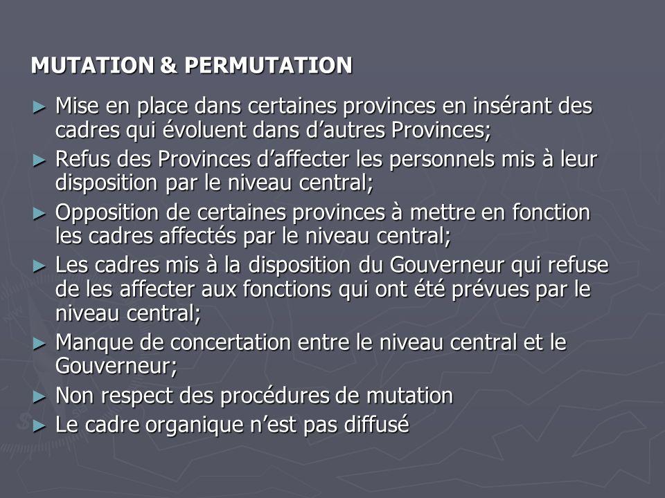 MUTATION & PERMUTATION Mise en place dans certaines provinces en insérant des cadres qui évoluent dans dautres Provinces; Mise en place dans certaines