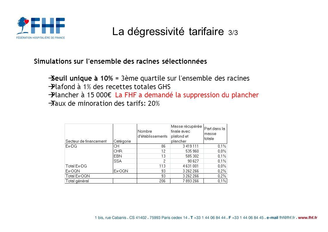 La dégressivité tarifaire 3/3 Simulations sur lensemble des racines sélectionnées Seuil unique à 10% = 3ème quartile sur lensemble des racines Plafond