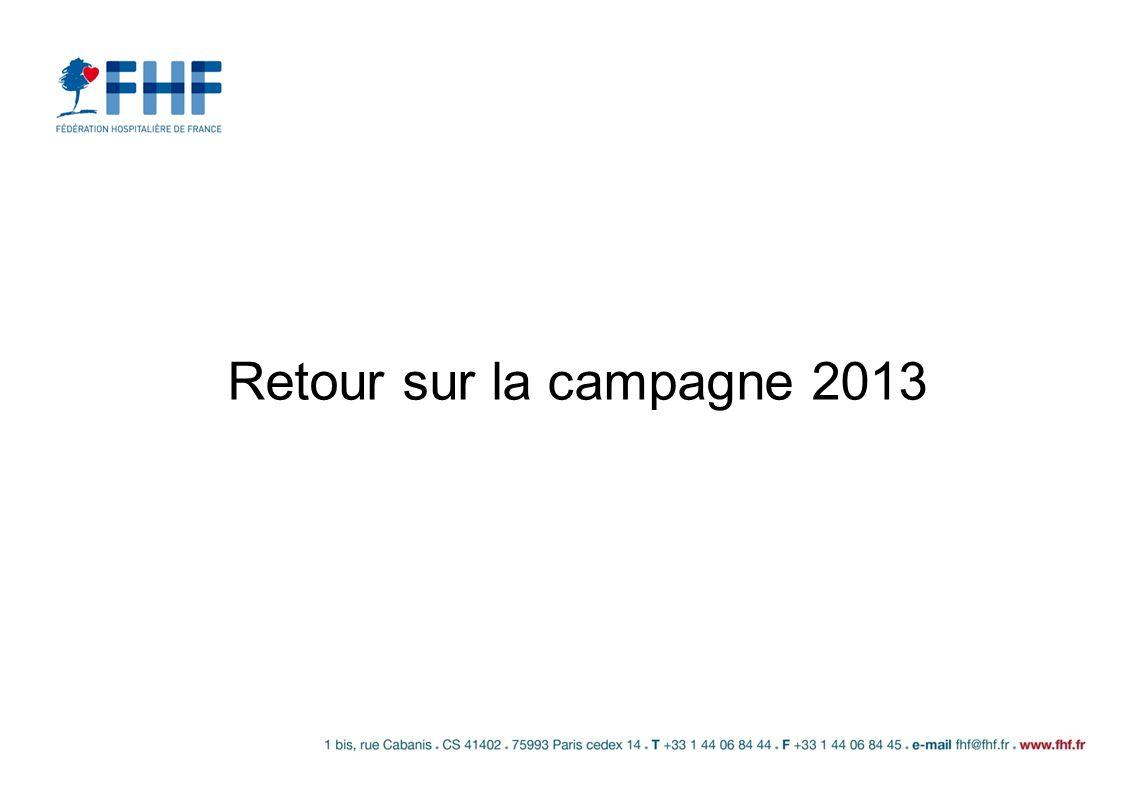 Retour sur la campagne 2013