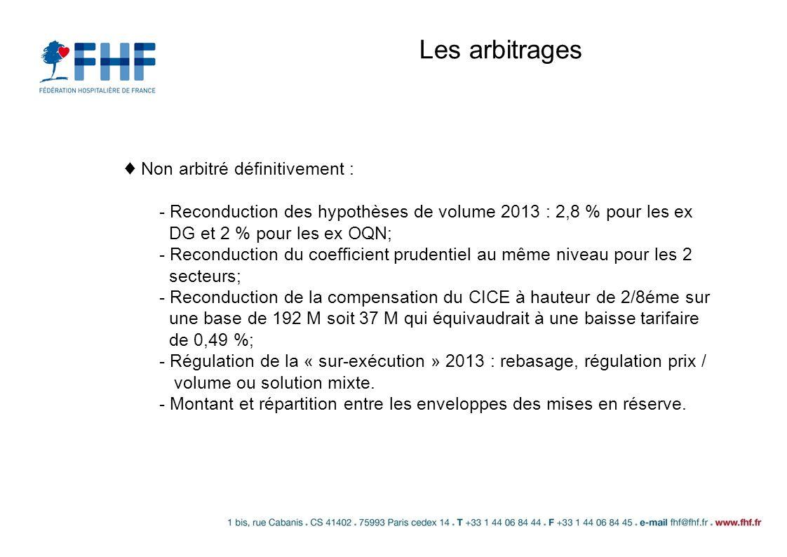 Les arbitrages Non arbitré définitivement : - Reconduction des hypothèses de volume 2013 : 2,8 % pour les ex DG et 2 % pour les ex OQN; - Reconduction