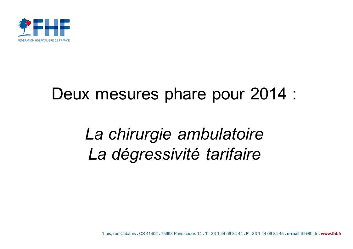 Deux mesures phare pour 2014 : La chirurgie ambulatoire La dégressivité tarifaire