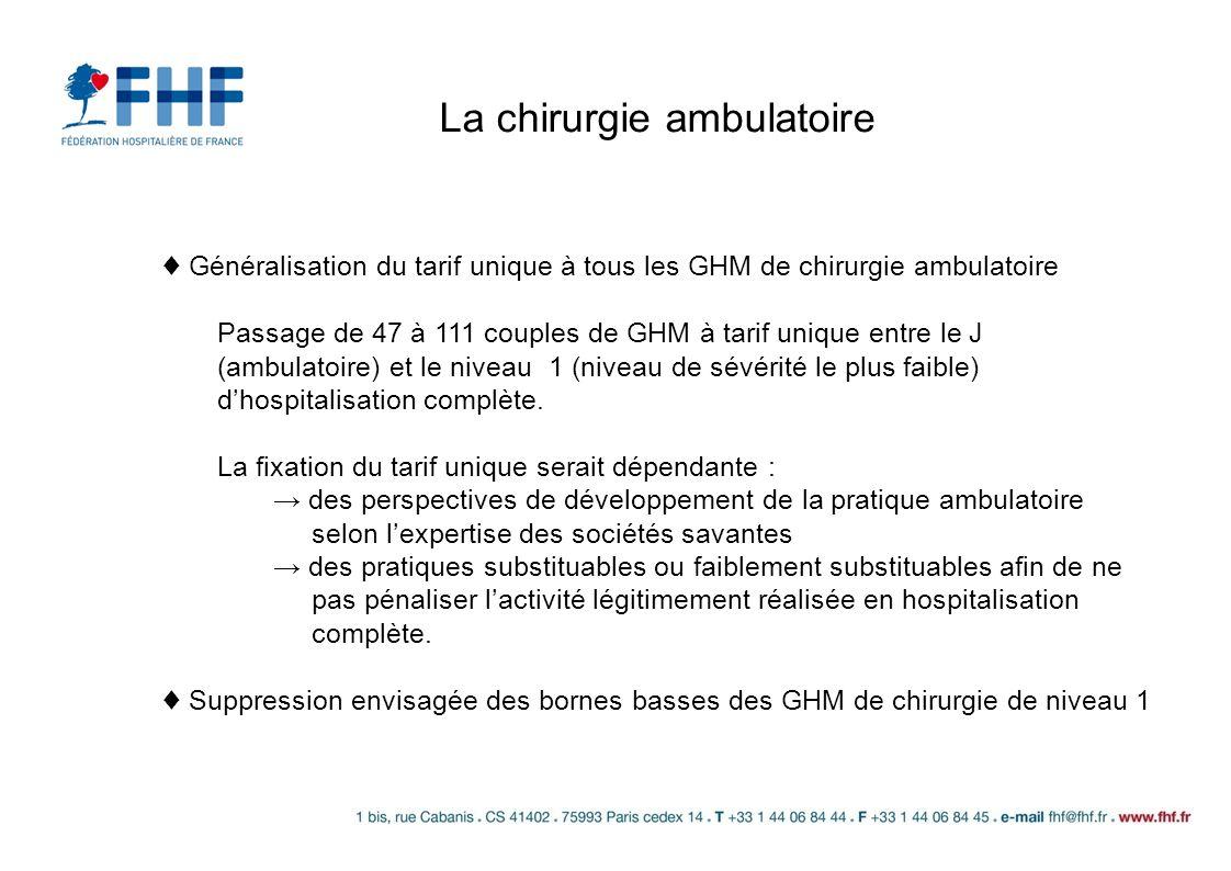 La chirurgie ambulatoire Généralisation du tarif unique à tous les GHM de chirurgie ambulatoire Passage de 47 à 111 couples de GHM à tarif unique entr