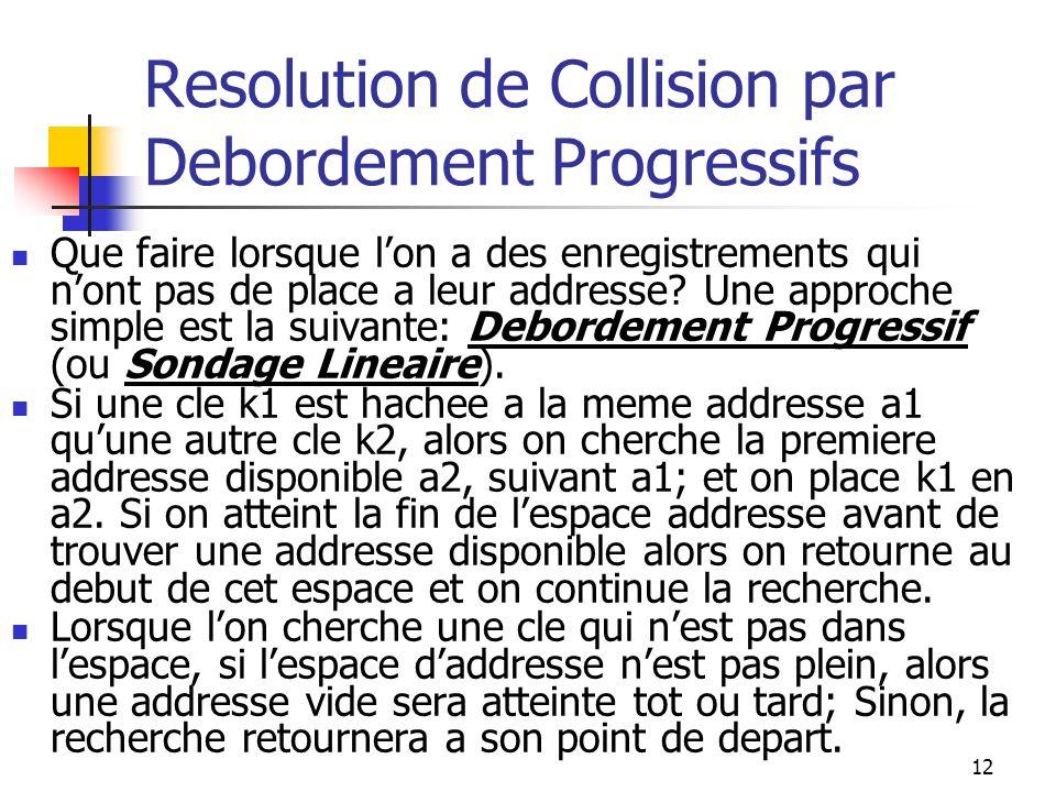 12 Resolution de Collision par Debordement Progressifs Que faire lorsque lon a des enregistrements qui nont pas de place a leur addresse? Une approche