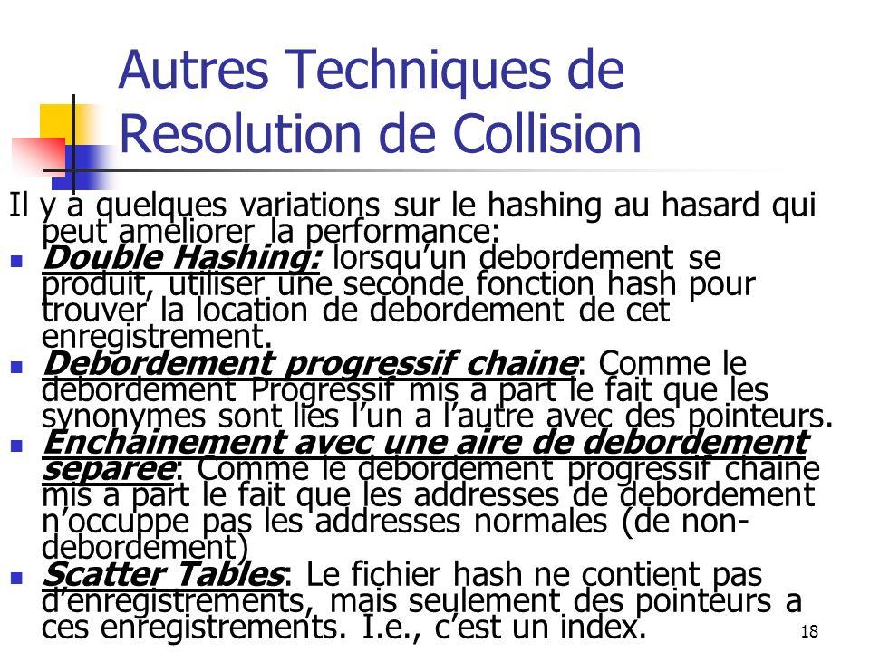 18 Autres Techniques de Resolution de Collision Il y a quelques variations sur le hashing au hasard qui peut ameliorer la performance: Double Hashing: lorsquun debordement se produit, utiliser une seconde fonction hash pour trouver la location de debordement de cet enregistrement.