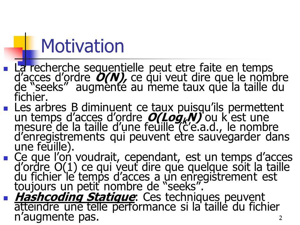 2 Motivation La recherche sequentielle peut etre faite en temps dacces dordre O(N), ce qui veut dire que le nombre de seeks augmente au meme taux que la taille du fichier.