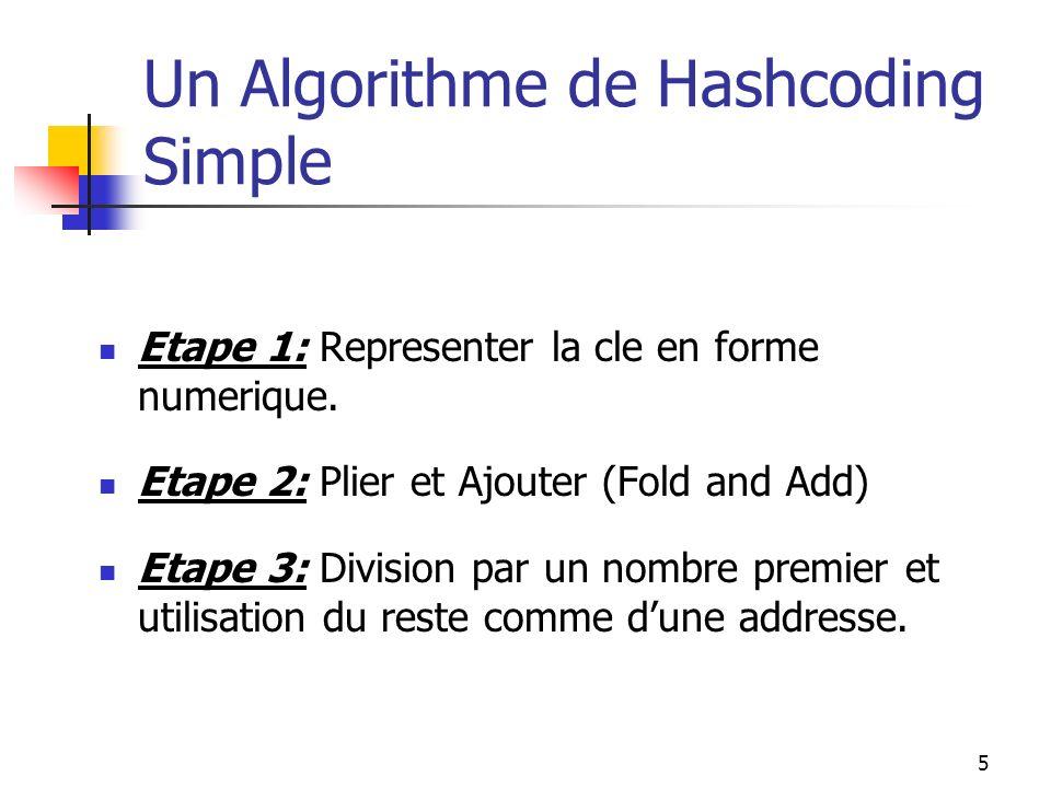 5 Un Algorithme de Hashcoding Simple Etape 1: Representer la cle en forme numerique. Etape 2: Plier et Ajouter (Fold and Add) Etape 3: Division par un