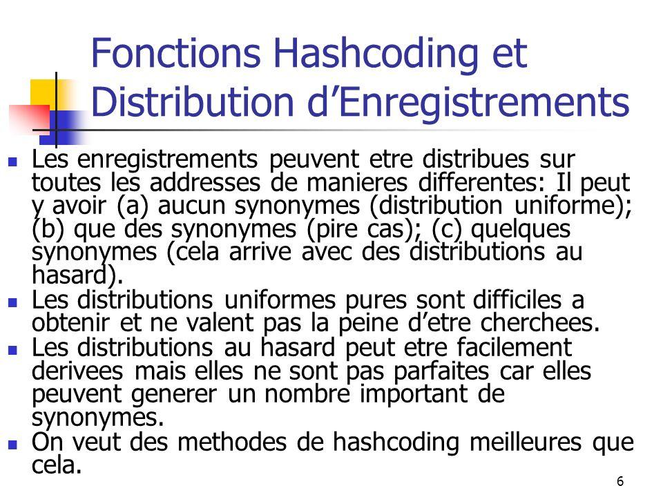 6 Fonctions Hashcoding et Distribution dEnregistrements Les enregistrements peuvent etre distribues sur toutes les addresses de manieres differentes: Il peut y avoir (a) aucun synonymes (distribution uniforme); (b) que des synonymes (pire cas); (c) quelques synonymes (cela arrive avec des distributions au hasard).