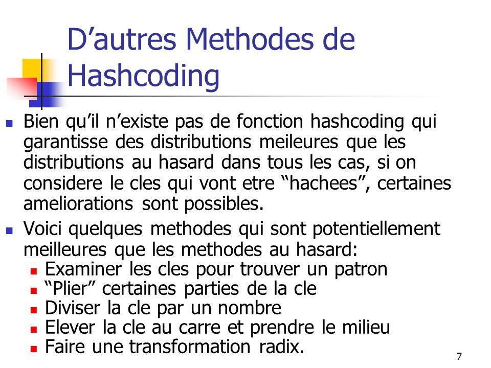 7 Dautres Methodes de Hashcoding Bien quil nexiste pas de fonction hashcoding qui garantisse des distributions meileures que les distributions au hasard dans tous les cas, si on considere le cles qui vont etre hachees, certaines ameliorations sont possibles.