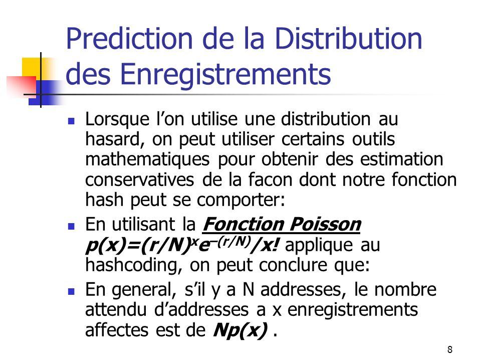 8 Prediction de la Distribution des Enregistrements Lorsque lon utilise une distribution au hasard, on peut utiliser certains outils mathematiques pour obtenir des estimation conservatives de la facon dont notre fonction hash peut se comporter: En utilisant la Fonction Poisson p(x)=(r/N) x e –(r/N) /x.