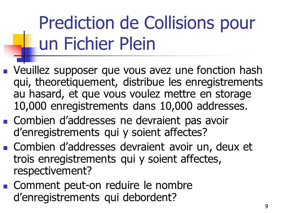 9 Prediction de Collisions pour un Fichier Plein Veuillez supposer que vous avez une fonction hash qui, theoretiquement, distribue les enregistrements au hasard, et que vous voulez mettre en storage 10,000 enregistrements dans 10,000 addresses.