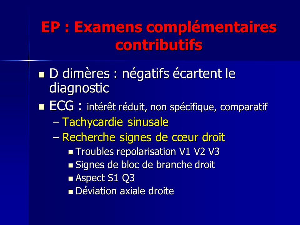 EP : Examens complémentaires contributifs D dimères : négatifs écartent le diagnostic D dimères : négatifs écartent le diagnostic ECG : intérêt réduit, non spécifique, comparatif ECG : intérêt réduit, non spécifique, comparatif –Tachycardie sinusale –Recherche signes de cœur droit Troubles repolarisation V1 V2 V3 Troubles repolarisation V1 V2 V3 Signes de bloc de branche droit Signes de bloc de branche droit Aspect S1 Q3 Aspect S1 Q3 Déviation axiale droite Déviation axiale droite