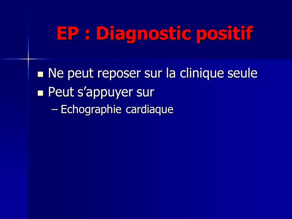 EP : Diagnostic positif Ne peut reposer sur la clinique seule Ne peut reposer sur la clinique seule Peut sappuyer sur Peut sappuyer sur –Echographie cardiaque