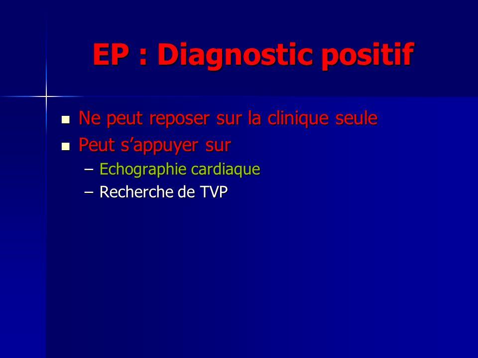 EP : Diagnostic positif Ne peut reposer sur la clinique seule Ne peut reposer sur la clinique seule Peut sappuyer sur Peut sappuyer sur –Echographie cardiaque –Recherche de TVP